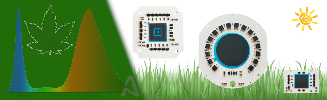 LED освещение для выращивания